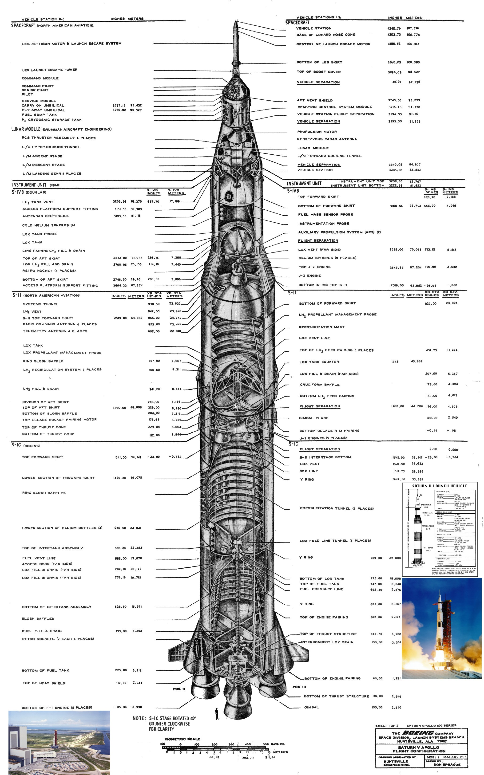 Showthread on Saturn V Rocket Stages